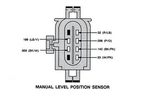 1996 F250 E4od Wiring Harness - Wiring Diagram Data