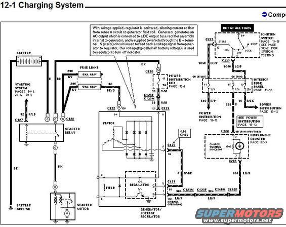 1985 chrysler new yorker wiring diagram