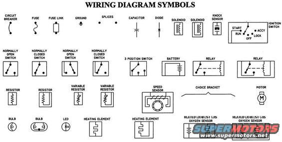 DIAGRAM Electric Wiring Diagrams Symbols File Bp61242 FULL Version