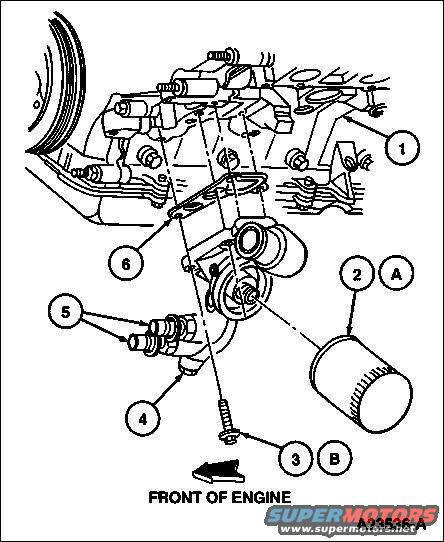2003 ford f 150 fuel filter location