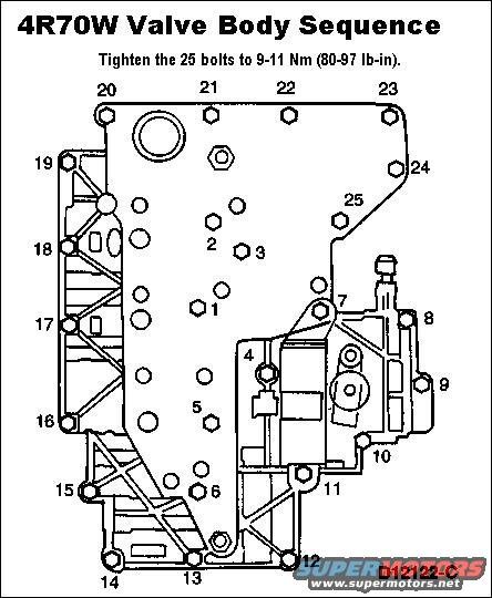 ford 4r70w wiring diagram