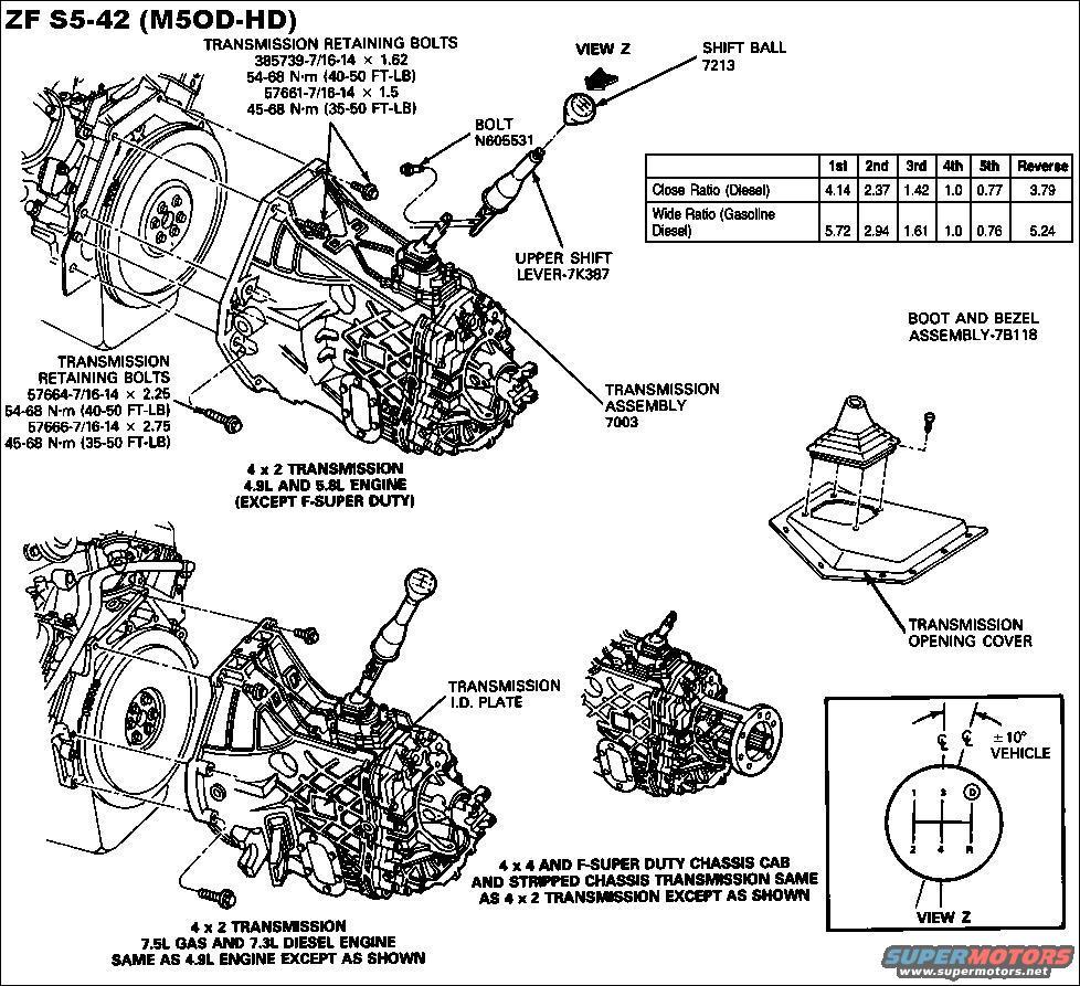 zf s6 650 diagram
