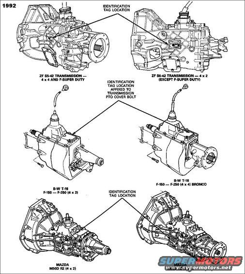 diagrams for 87 ford bronco