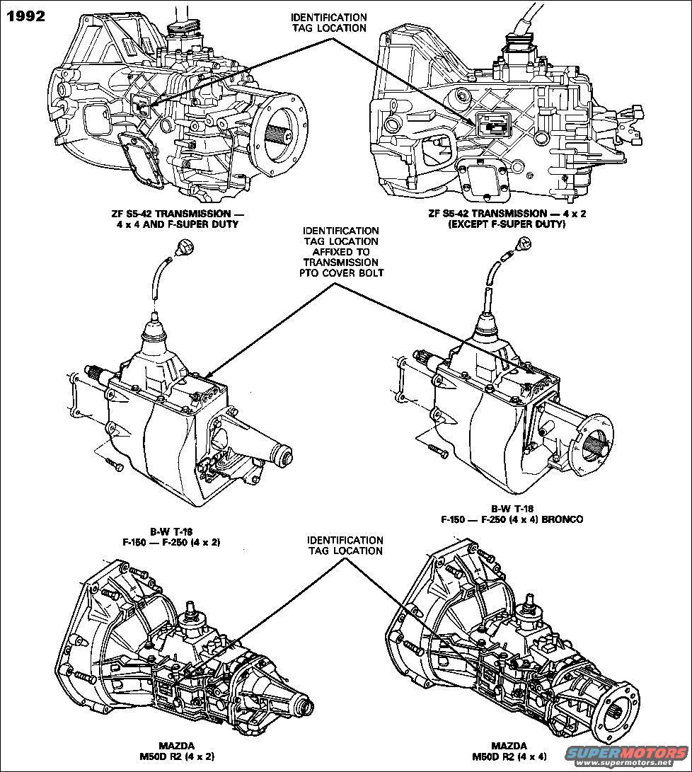 diagram for manual transmission for ford explorer