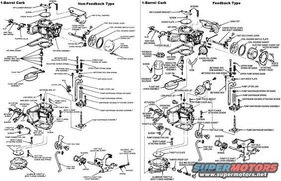 1984 ford f 150 carburetor diagram