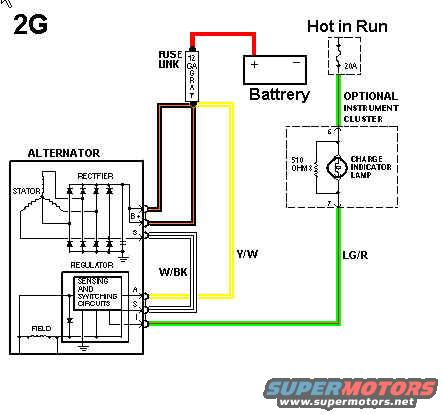 89 Mustang Alternator Wiring Diagram - 6jheemmvvsouthdarfurradio
