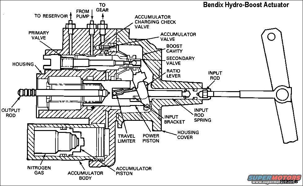 ENGINE VAN 6 FORD CYLINDER DIAGRAM 1987 - Auto Electrical Wiring Diagram