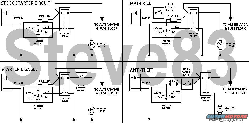 killswitch various wiring options for a battery kill switch like