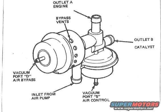 ford ranger front suspension wiring diagrams ford ranger barra