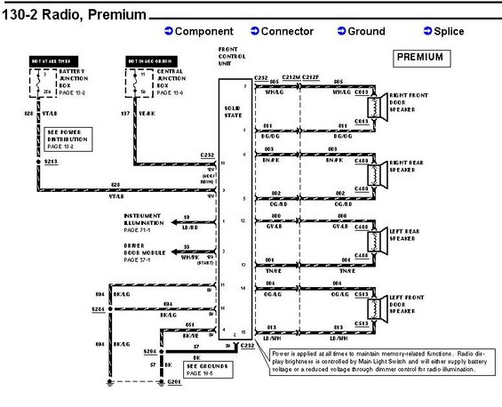 1993 Mercury Villager Radio Wiring Diagram Wiring Diagrams