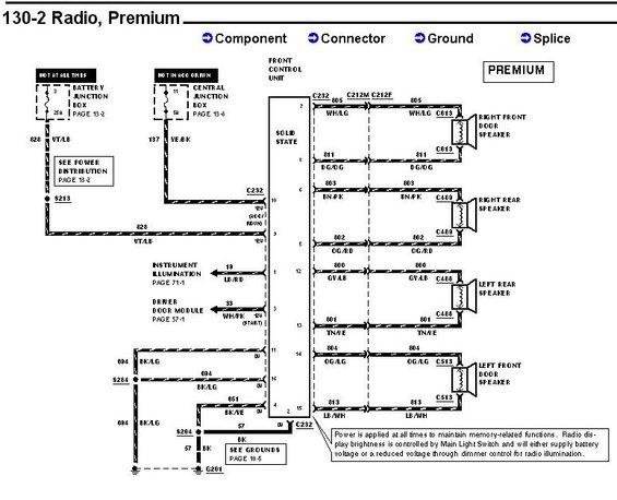 04 grand marquis fuse diagram