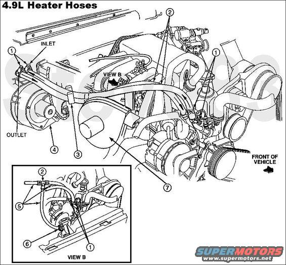 cylinder heater hose routing also 1965 mustang heater hose diagram