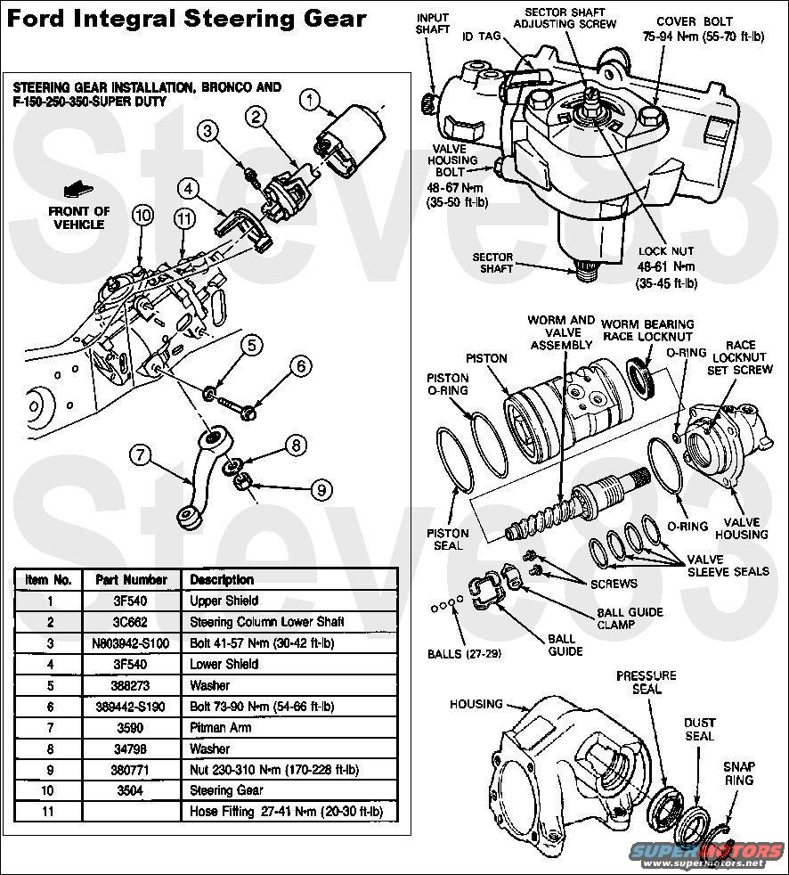 ford expedition parts diagrams