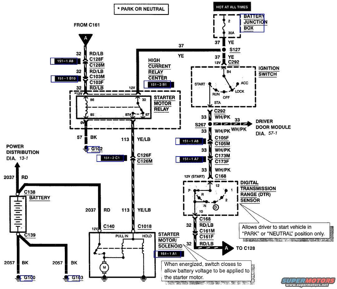 freightliner m2 wiring diagram for starter