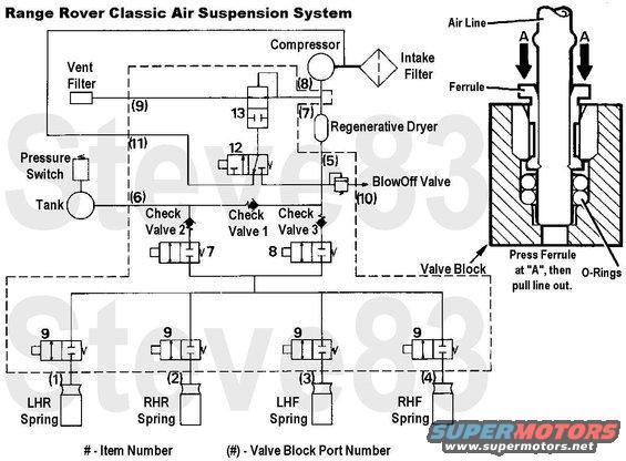 range rover suspension wiring diagram