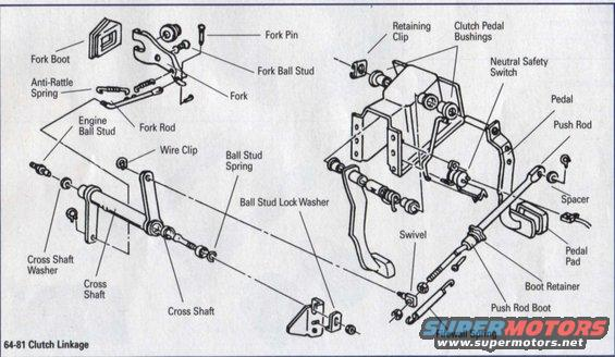 55 chevy wiring problems