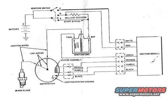 Samurai Ignition Wiring Diagram electrical wiring diagram symbols