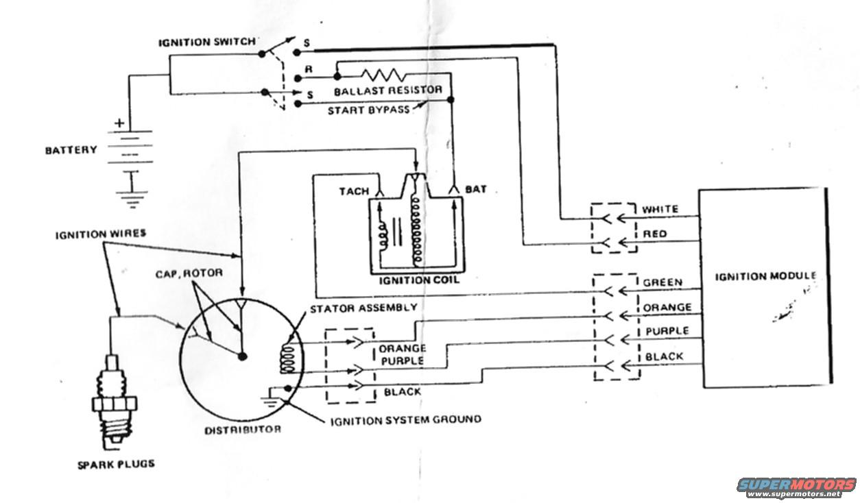 1986 ford bronco duraspark ii wiring diagram picture