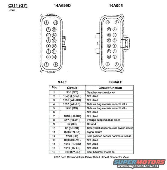 2007 ford crown victoria wiring diagram