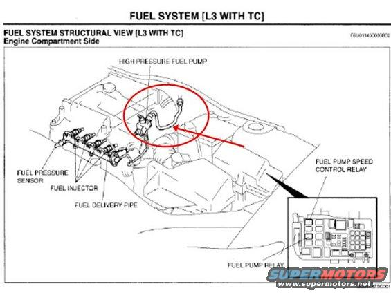 Mazda 929 Wiring Diagram Radio \u2013 Vehicle Wiring Diagrams