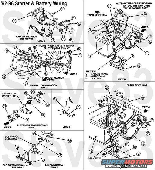 1983 Ford Bronco Diagrams picture SuperMotorsnet