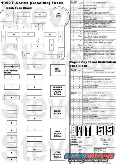 93 F350 Fuse Box Layout Better Wiring Diagram Online