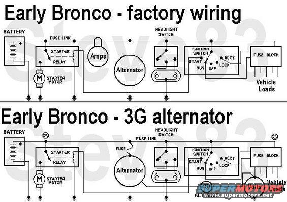 1975 ford bronco wiring diagram