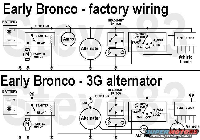 1987 toyota mr2 wiring diagram original