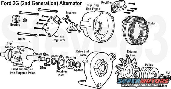 97 ford taurus dohc alternator wiring diagram