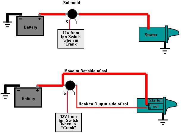new wire diagram ford starter solenoid relay switch