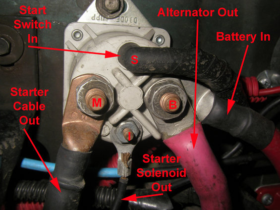 94 Ford F 150 Solenoid Wiring Diagram Wiring Schematic Diagram