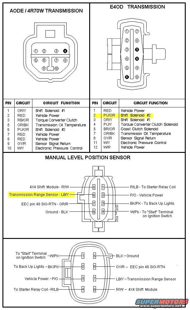 4r70w Wiring Diagram 1997 car block wiring diagram