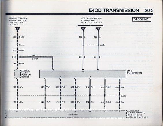 E4od To Zf5 Wiring Diagram Wiring Diagram