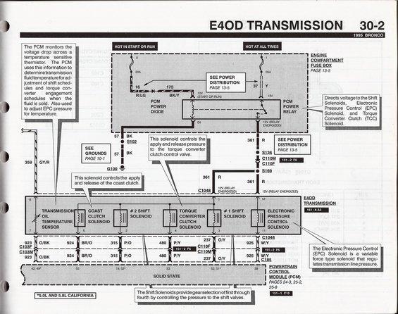 Bronco E4od Transmission Wiring Diagram - Wiring Diagram G11 on