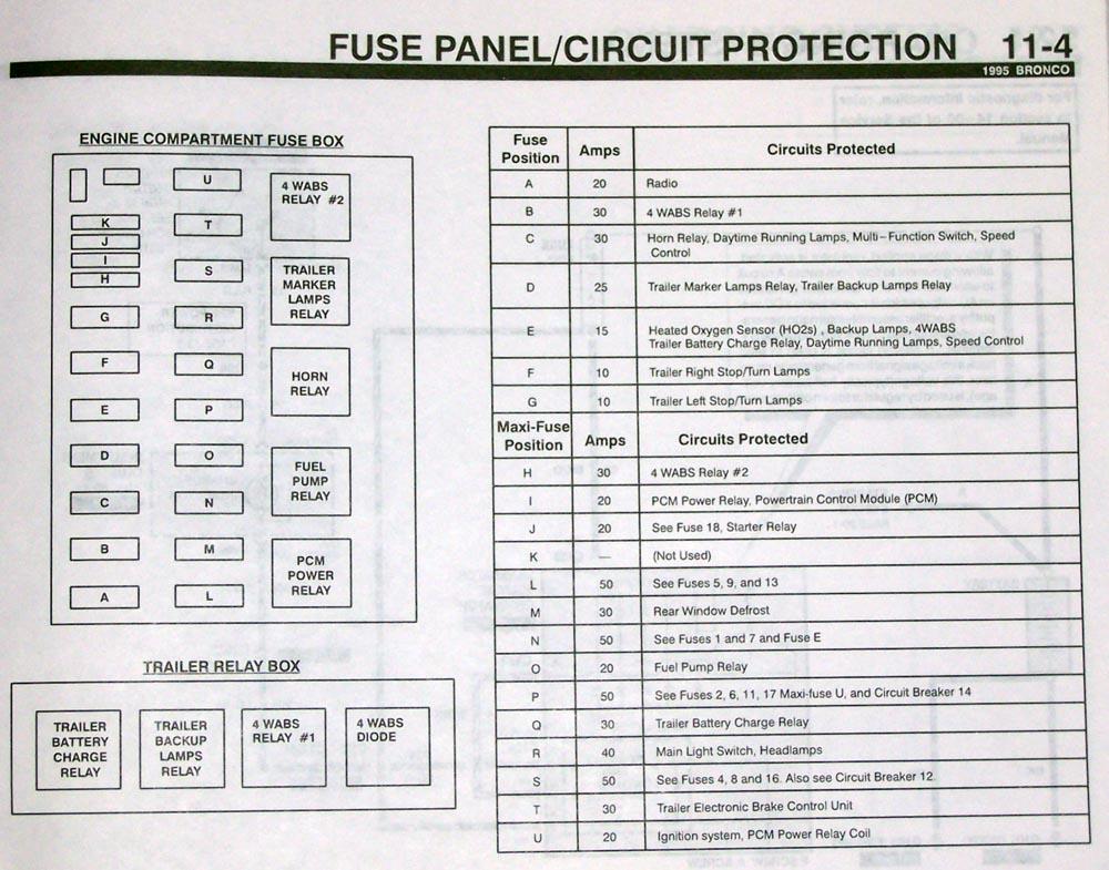 ford fuse box schematics