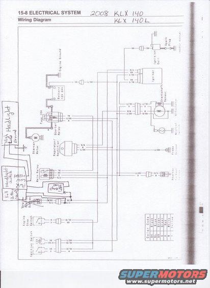 Klx 140 manual download