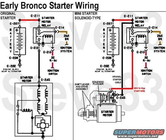 1976 ford bronco wiring diagram