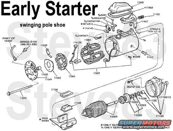 wiring ford starter motor brush