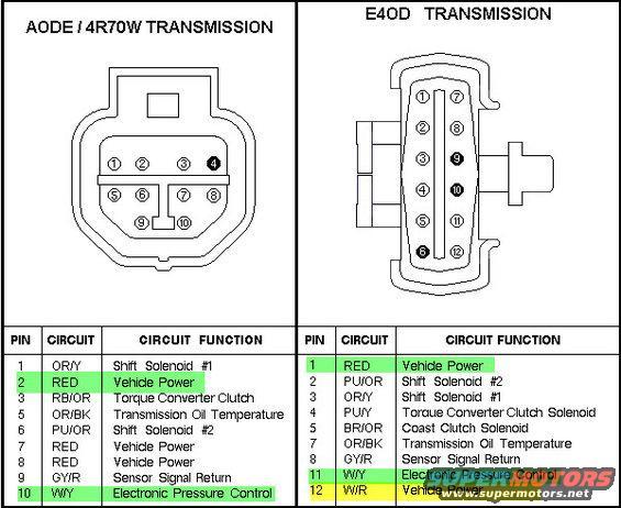 Ford 4r70w Diagram Wiring Diagram 2019