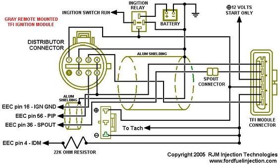 Ford Tfi Module Wiring Diagram - 4hoeooanhchrisblacksbioinfo \u2022