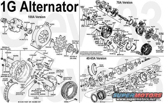1983 Ford Alternator Wiring Download Wiring Diagram