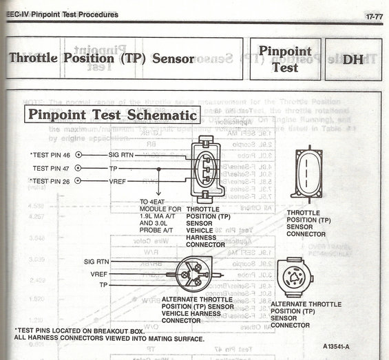 Throttle Position Sensor Testing, Replacement and Adjustment - Ford