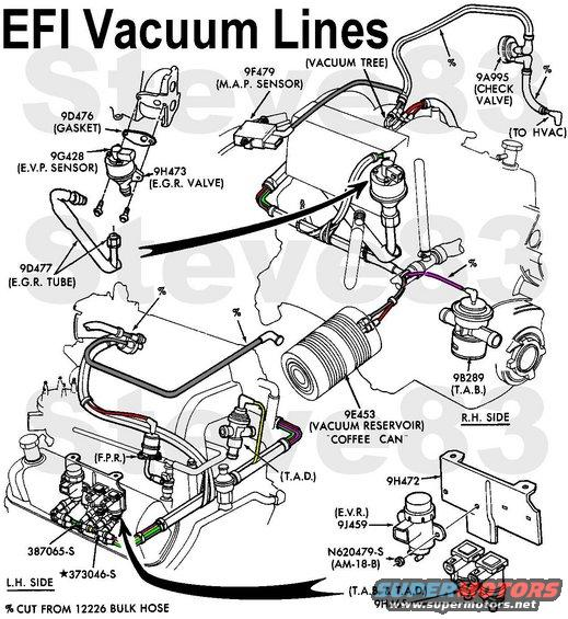 1995 F150 4 9 ENGINE PIC DIAGRAM - Auto Electrical Wiring Diagram