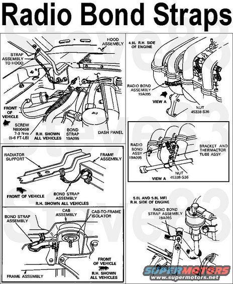 86 bronco radio wiring diagram