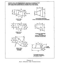 HVAC Technician Training Class, Learn Heating & Air ...