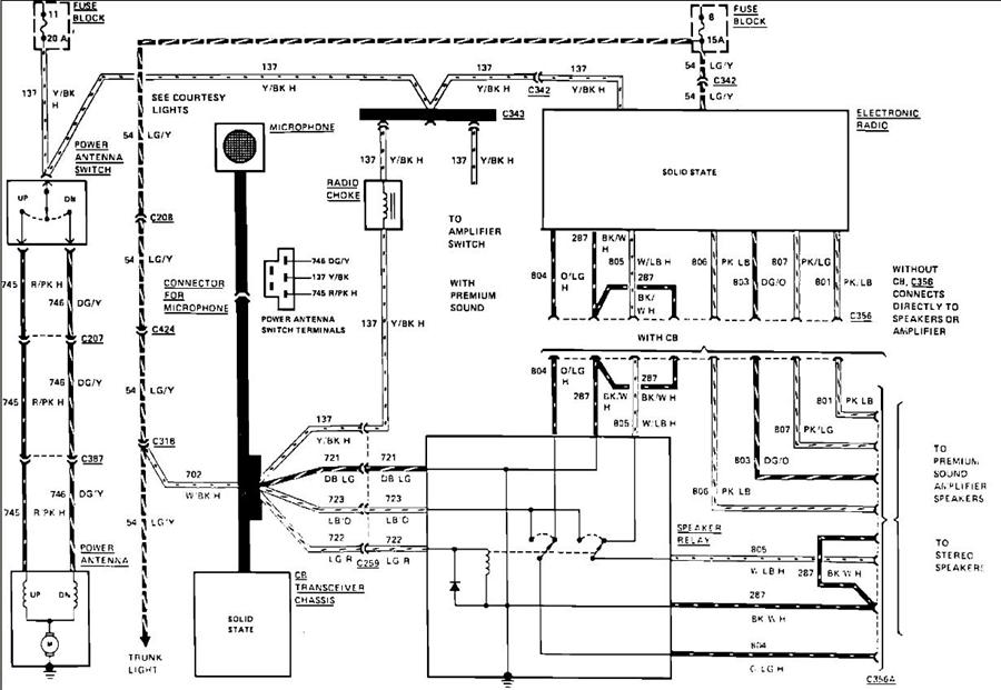 1996 lincoln mark viii wiring diagram