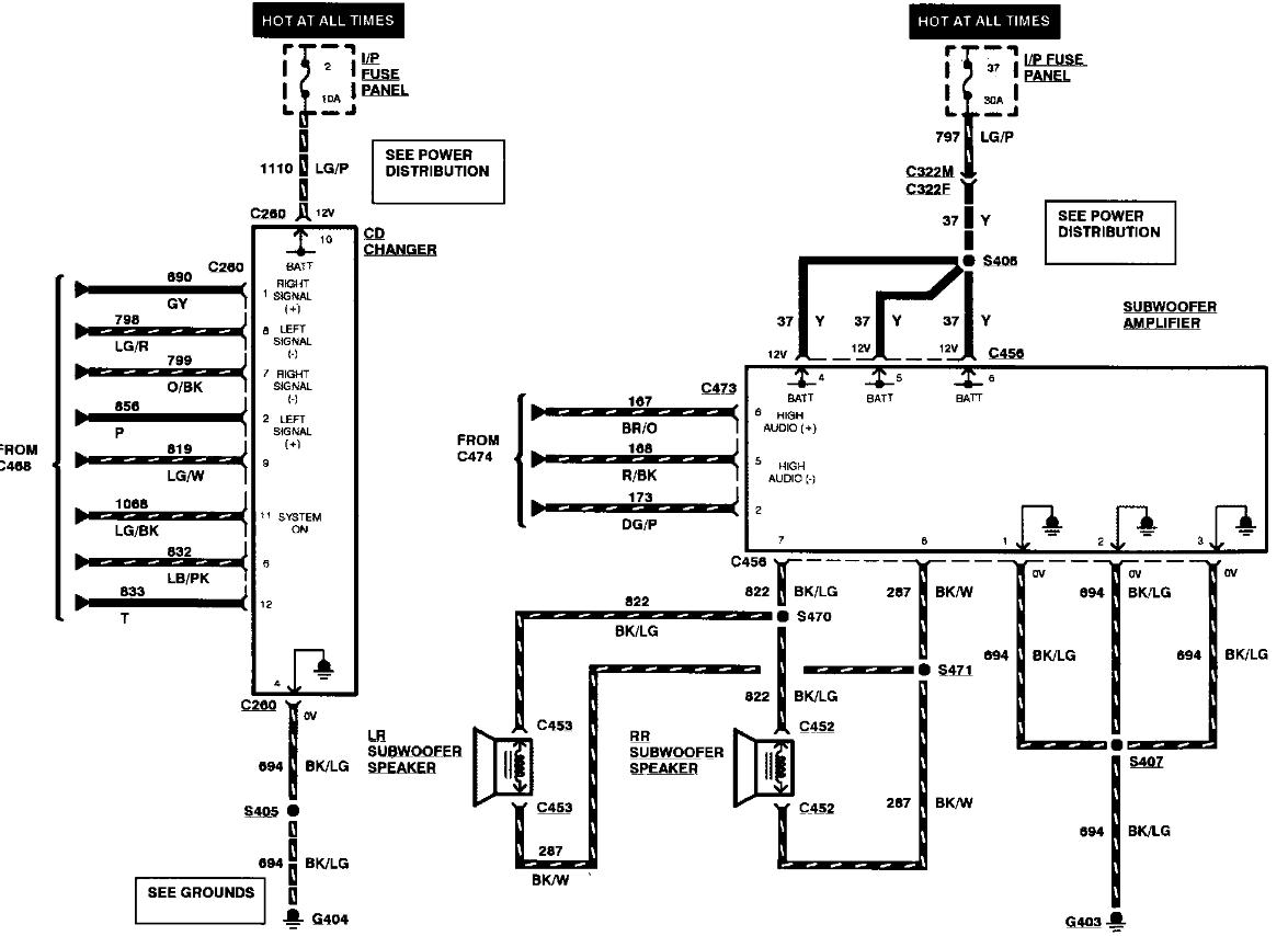 discovery radio wiring diagram likewise gmc jimmy wiring diagrams