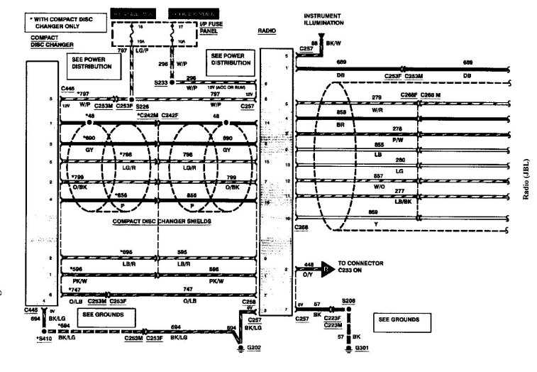 1997 lincoln town car stereo wiring diagram