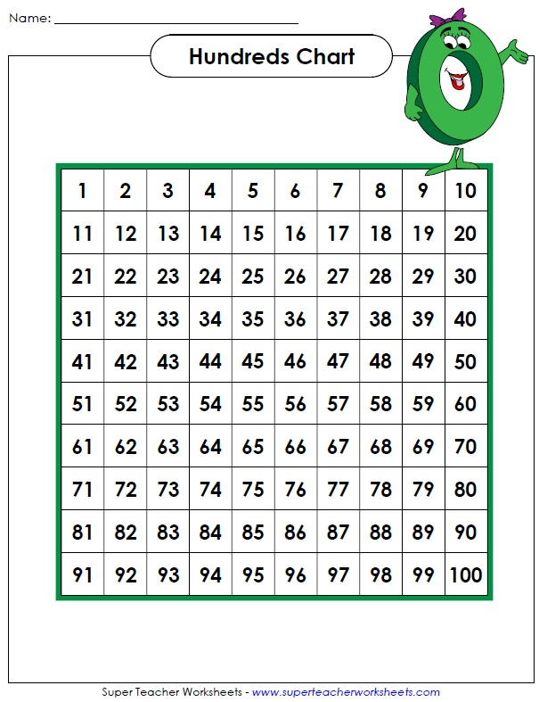 Printable Hundreds Charts - hundreds chart