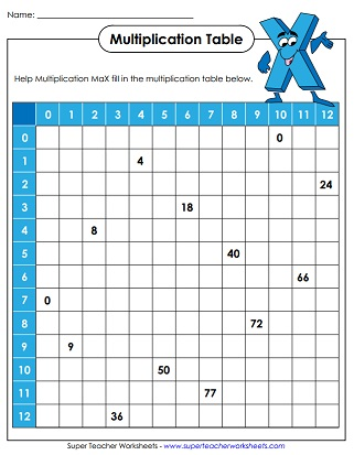 Printable Multiplication Tables - Worksheets - multiplication table